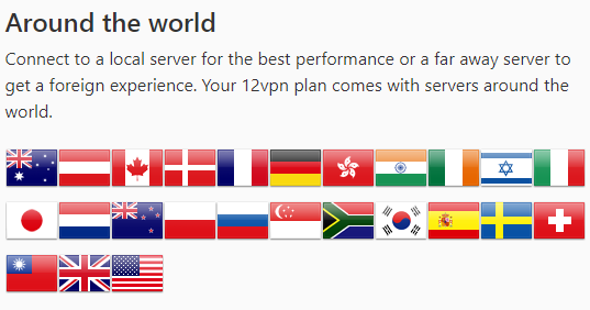 12vpn serverplatser