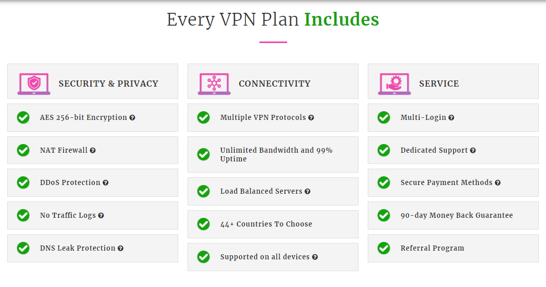 My Private Network VPN Обзор