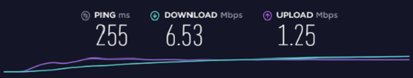 speedtest-veepn-with vpn
